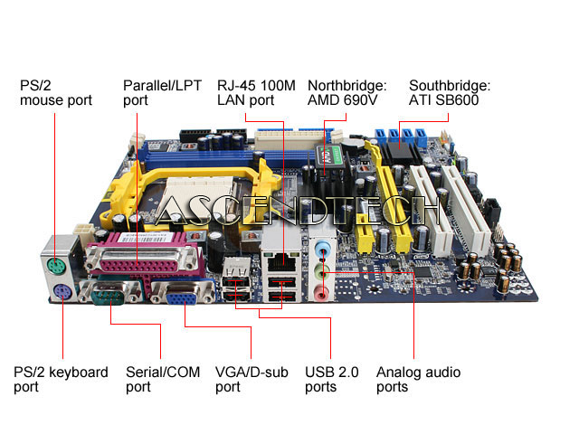 download driver foxconn n15235 motherboard