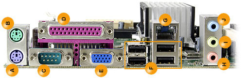 Gateway GM5480e Intel LAN Driver for Windows 7