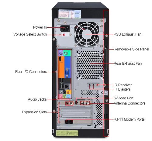 Gateway DX4200 Pro-Nets Modem Drivers Download